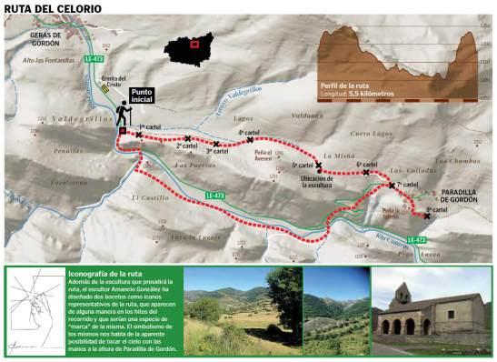 La ruta del Celorio.